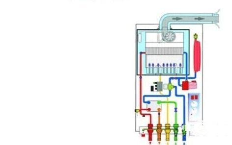 燃气采暖炉壁挂炉内部结构原理图